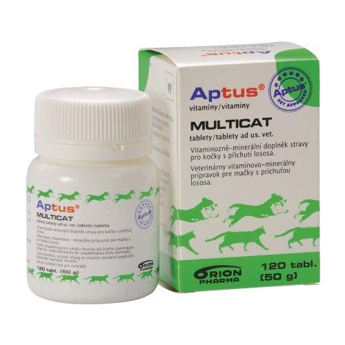 Wellbutrin podpora antidepresiv